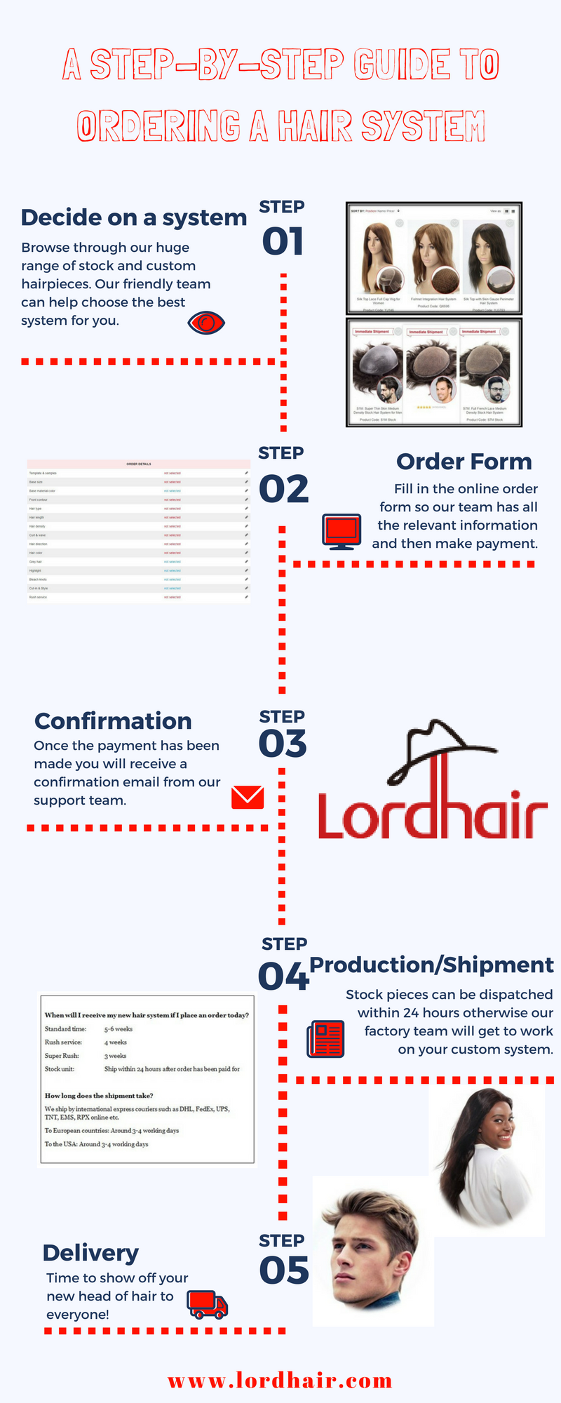 How to Order Hair System at Lordhair